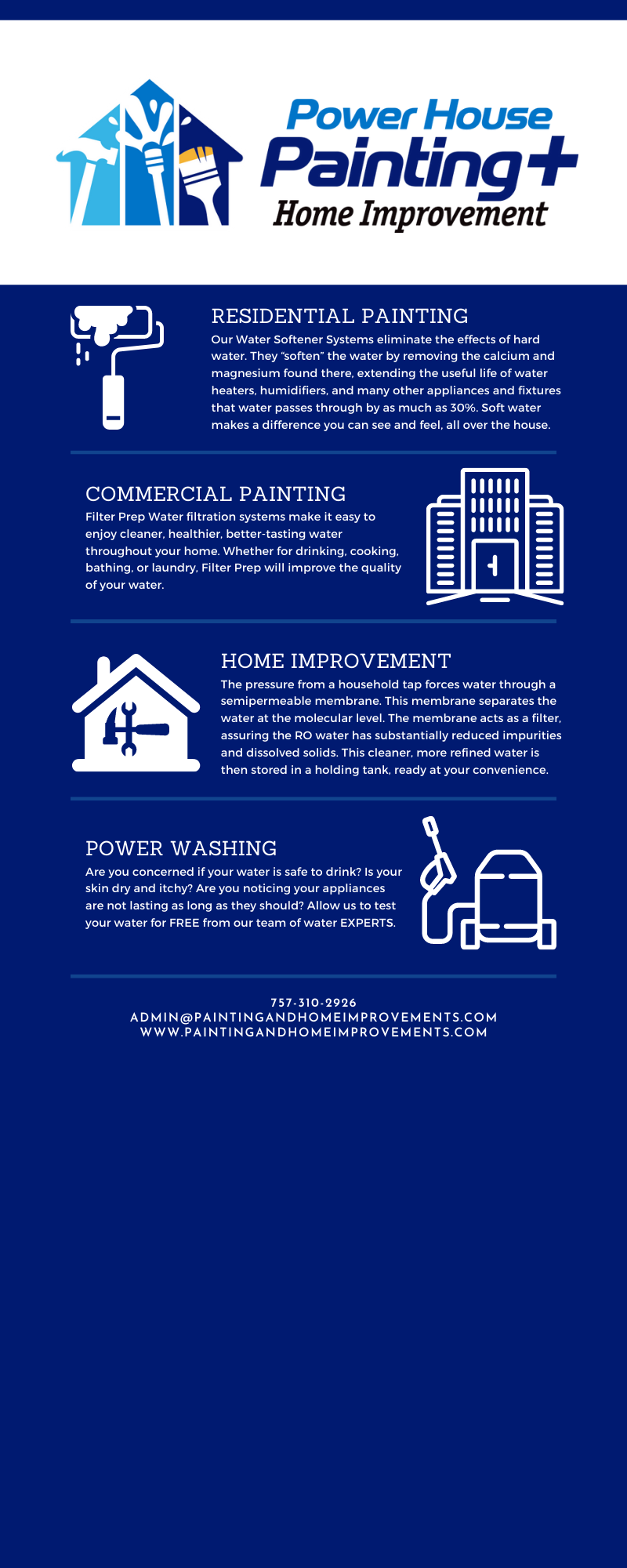 We Are Your Local Painting, Home Improvement, and Pressure Washing Professionals! 3